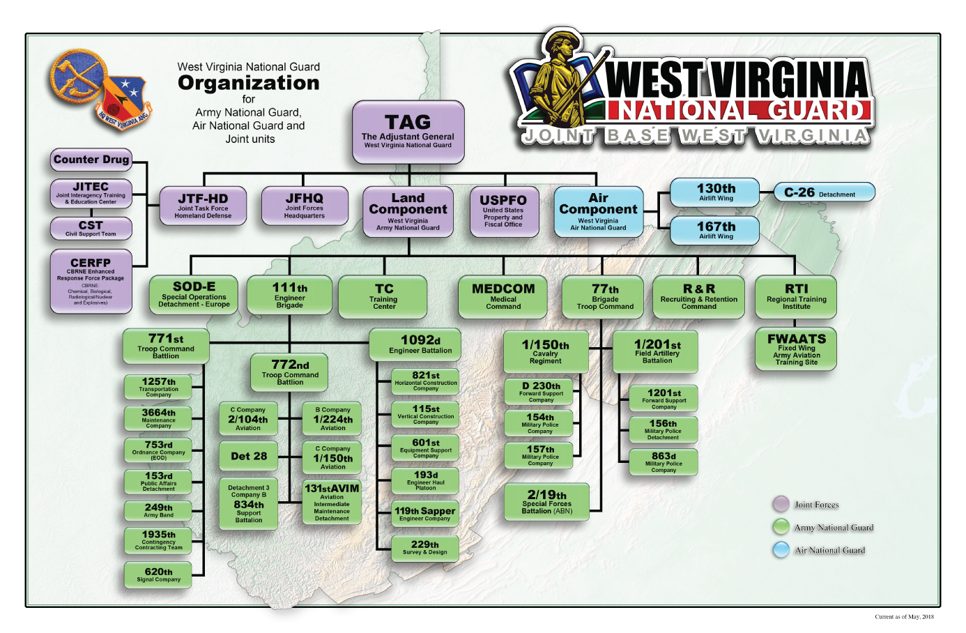 West Virginia National Guard Units