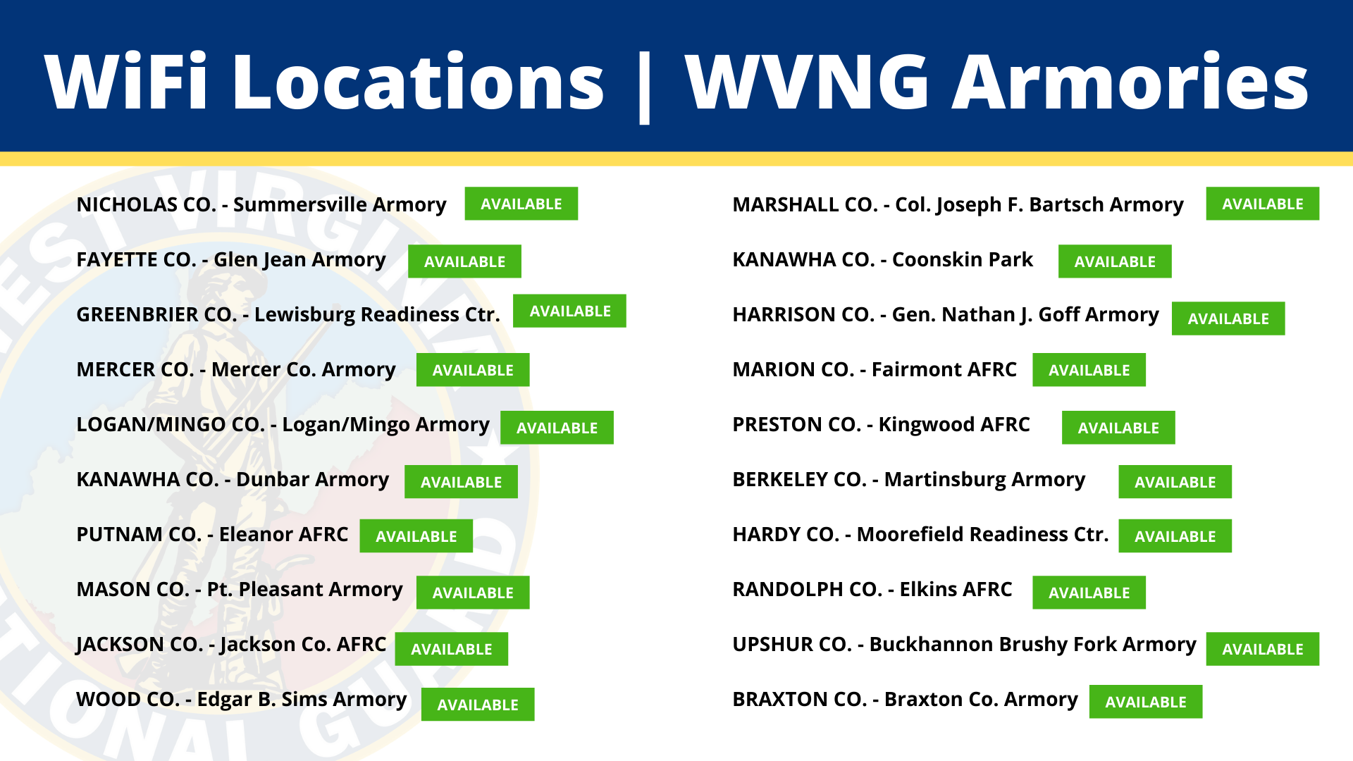 WiFi locations